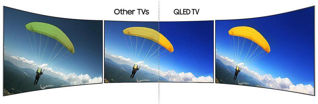 خرید تلویزیون 55 اینچ 4K سامسونگ مدل QA55Q8CNAK از بانه